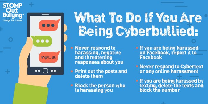 cyberbullying signs of